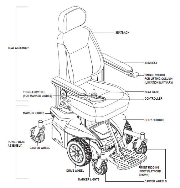 Power Wheel Seat