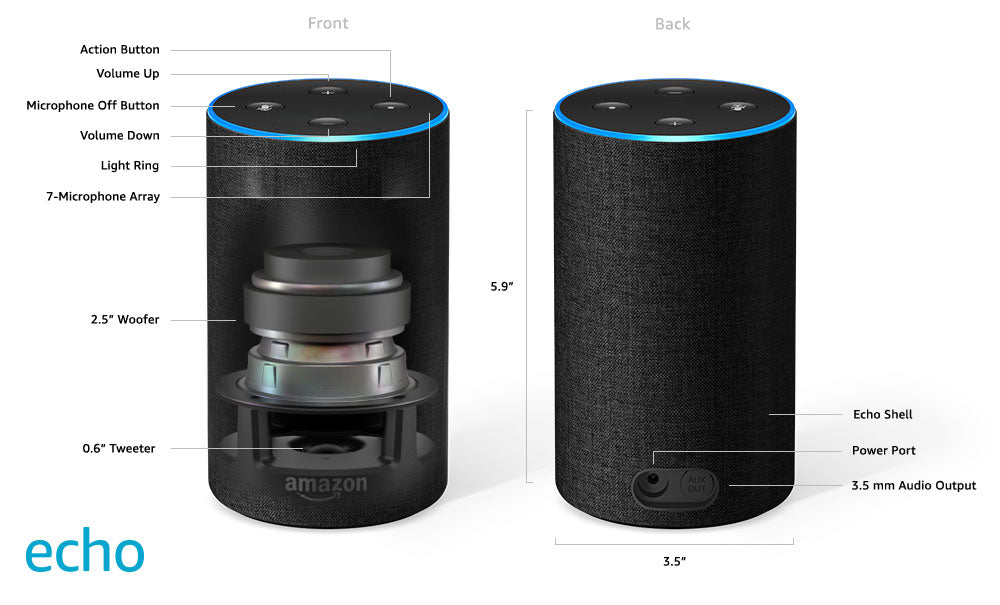 Amazon Acknowledges Random Creepy Laughing in Echo Speakers