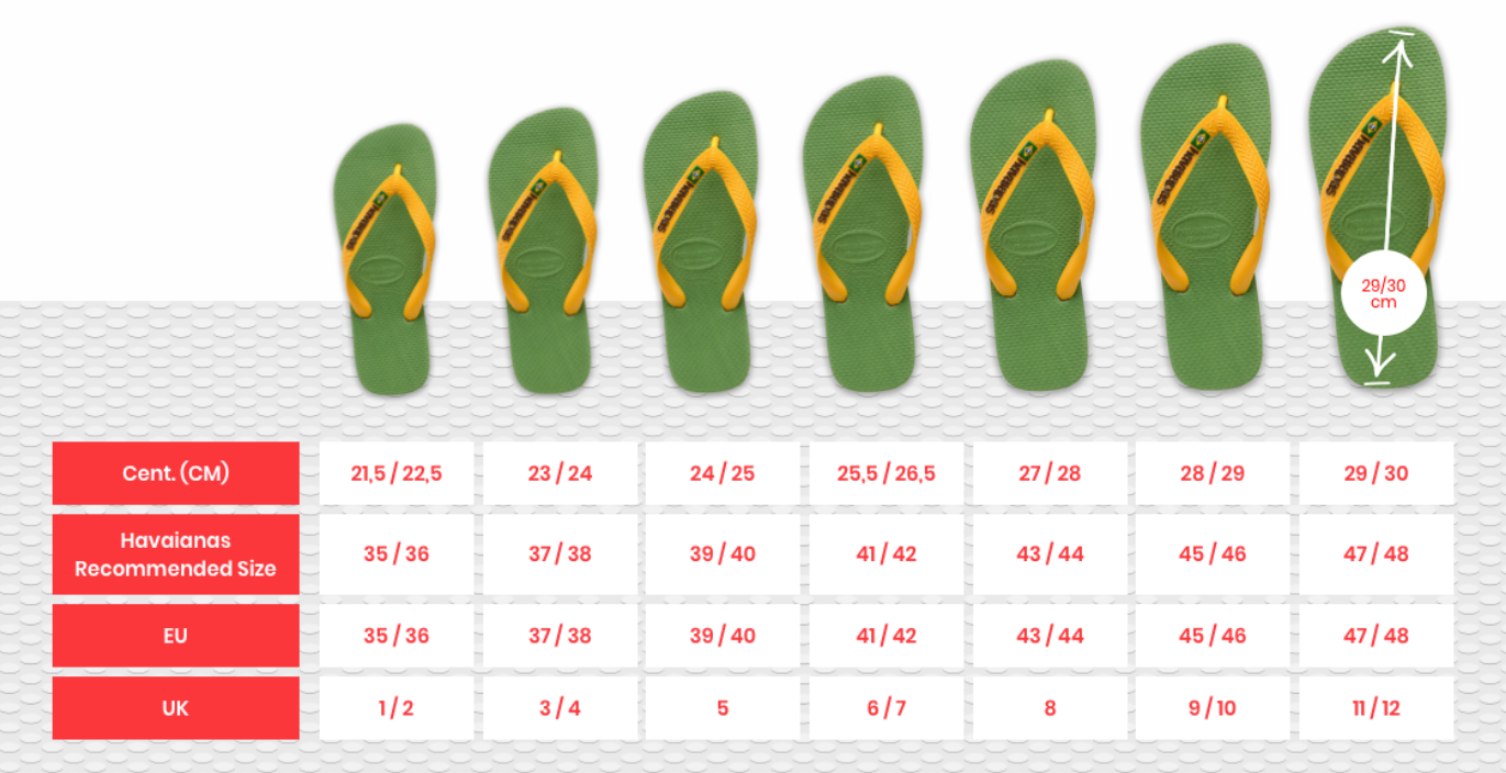 Havaianas UK Size Guide Chart
