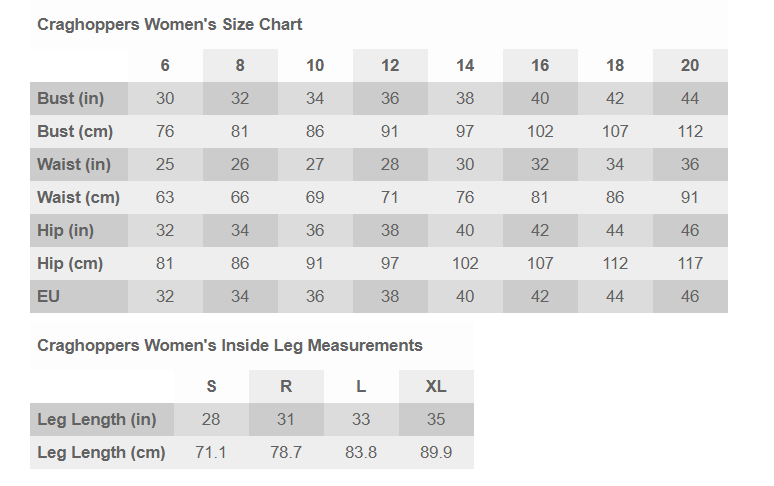 Craghoppers Size Guide For Women