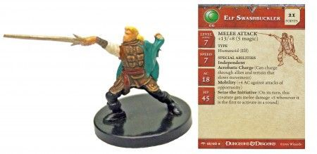 Elf Swashbuckler #18 Angelfire D&D Miniatures