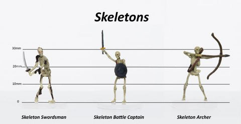 Characters of Adventure: Skeletons 3-Set: Set C