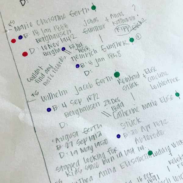 close up of family history paper worksheet