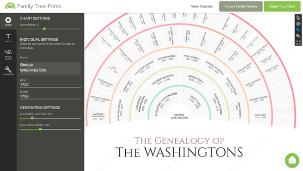 example of family tree - 6 generation genealogy wall chart
