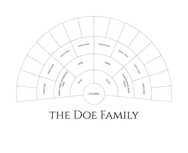 family tree for family with divorce and remarriage