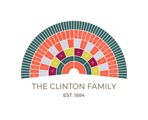 bold family tree template