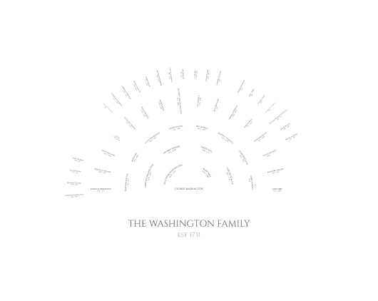 sample family tree for George Washington 4