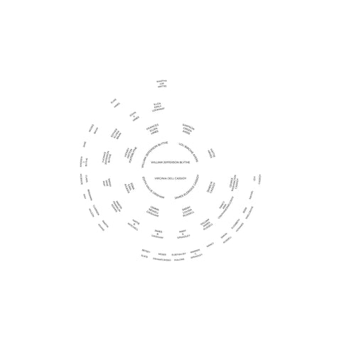 white circle family tree template