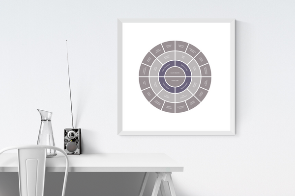 Customizable purple and grey circle genealogy family tree chart for your home--ready in minutes!