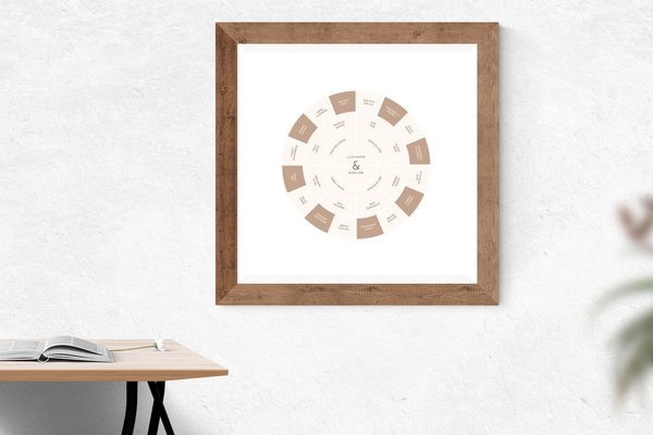 Customizable light brown, light pink and cream (reminiscient of a banana split!) circle genealogy family tree chart for your home--ready in minutes!