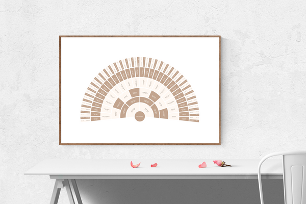 Customizable light brown, light pink and cream (reminiscient of a banana split!) fan genealogy family tree chart for your home--ready in minutes!