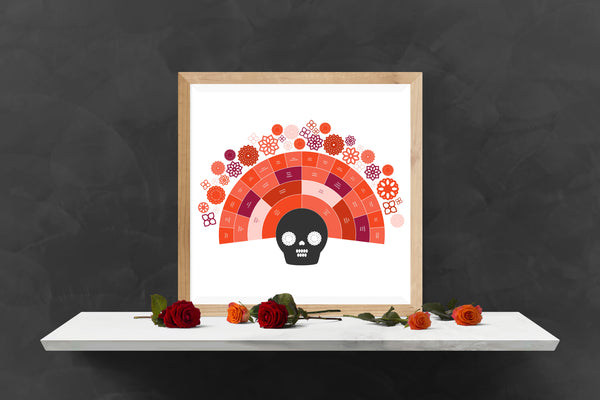 Dia de los Muertos Rose Sugar Skull Family Tree Chart