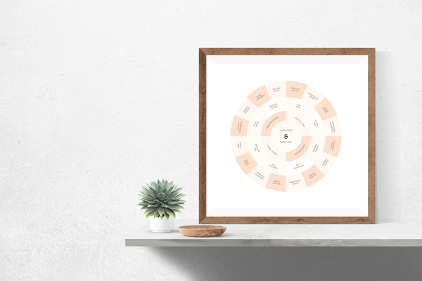 Customizable pink and cream circle genealogy family tree chart for your home--ready in minutes!