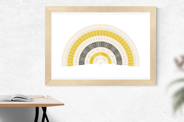 Customizable mustard and dark grey fan genealogy family tree chart for your home--ready in minutes!