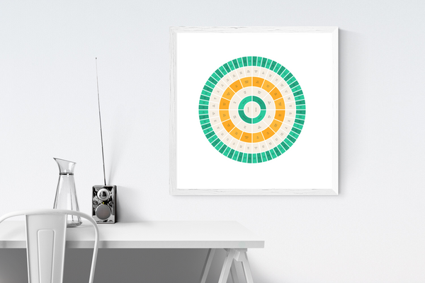 Customizable bold green and orange circle genealogy family tree chart for your home--ready in minutes!