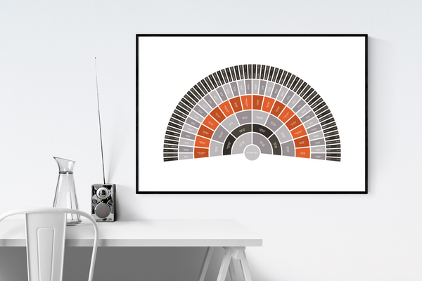 Customizable bold orange and charcoal fan genealogy family tree chart for your home--ready in minutes!