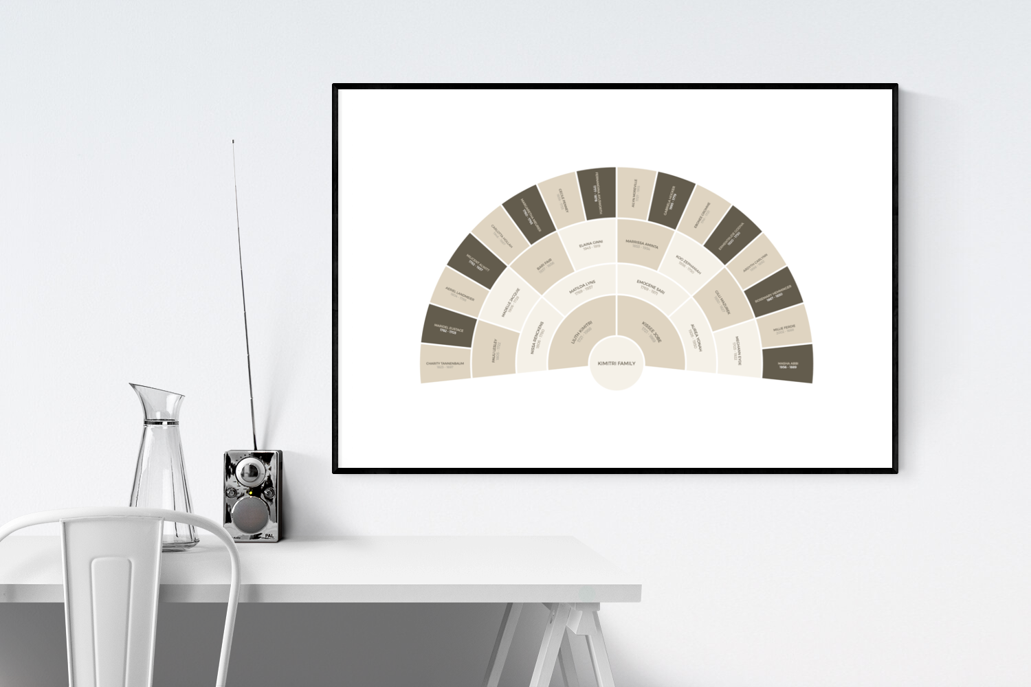Customizable various shades of brown and cream (reminiscient of a banana split!) fan genealogy family tree chart for your home--ready in minutes!