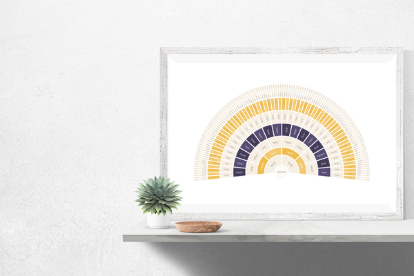 Customizable deep purple and orange gold fan genealogy family tree chart for your home--ready in minutes!