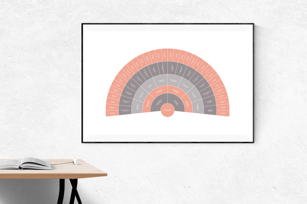 Customizable light pink and grey fan genealogy family tree chart for your home--ready in minutes!