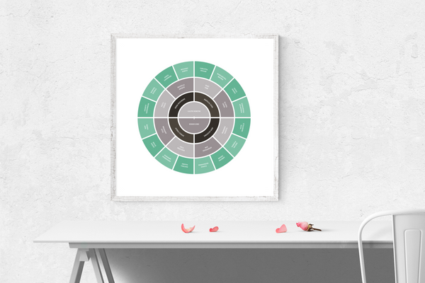 Customizable turquoise and charcoal circle genealogy family tree chart for your home--ready in minutes!