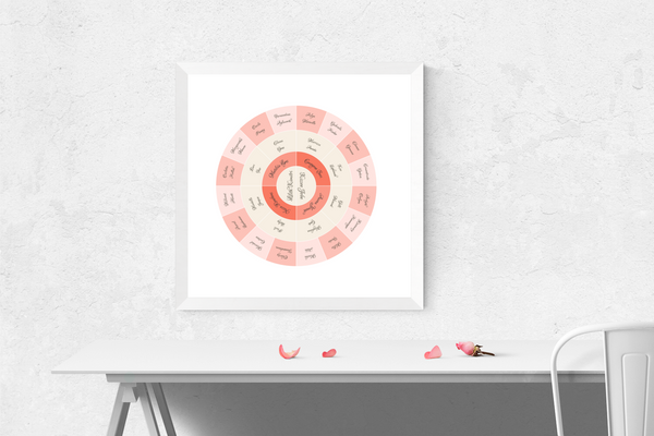 Customizable a delightful array of pinks circle genealogy family tree chart for your home--ready in minutes!
