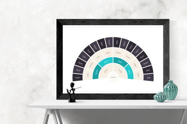 Customizable turquoise and black fan genealogy family tree chart for your home--ready in minutes!