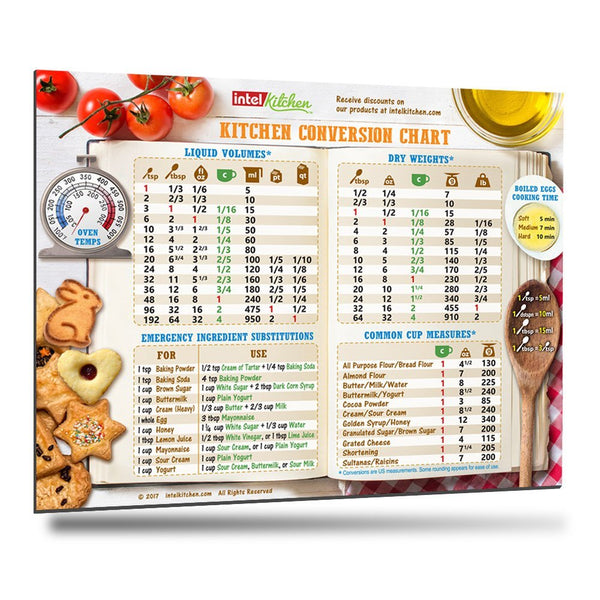 Kitchen Measurements: Kitchen Conversion Chart Baking Cooking Measurement