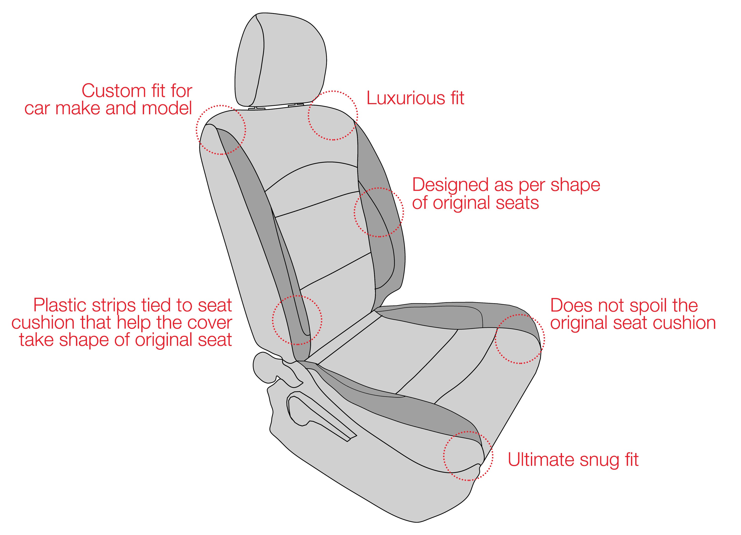car seat cover fitting guide | elegant auto retail | india's