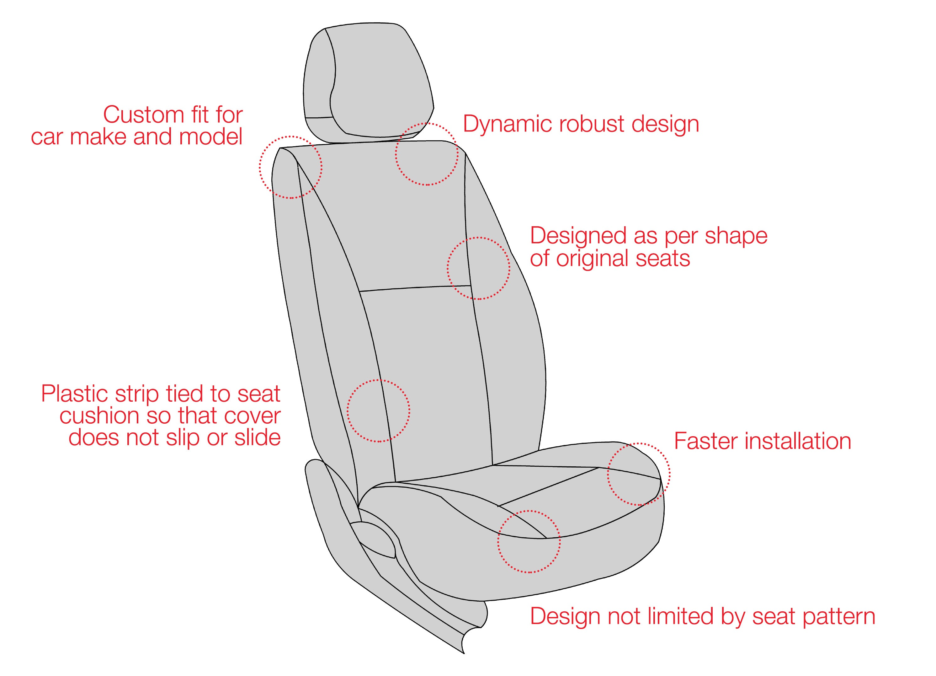 How To Make Car Seat Covers >> Car Seat Cover Fitting Guide Elegant Auto Retail India S