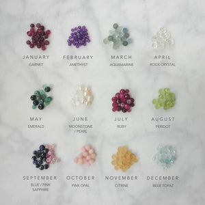 Birthstone chart month by month - Honey Willow