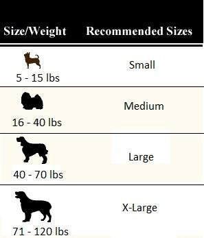 harness sizing chart for dogs