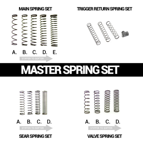 Inception Design Master Spring Set - Inception Designs