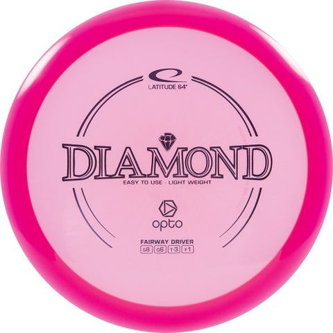 Latitude 64 Opto Diamond 145-159g - Latitude 64