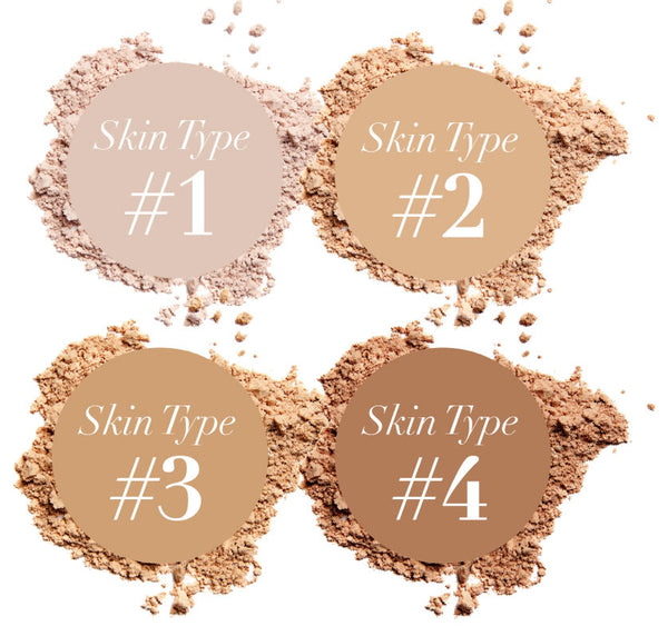 Powder Mineral Foundation- Skin Type II
