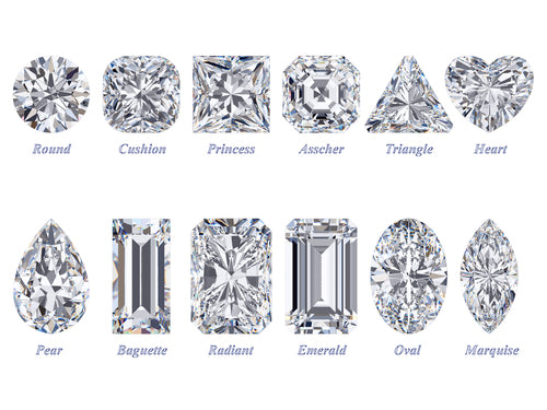 Image Chart of Popular Diamond Shapes