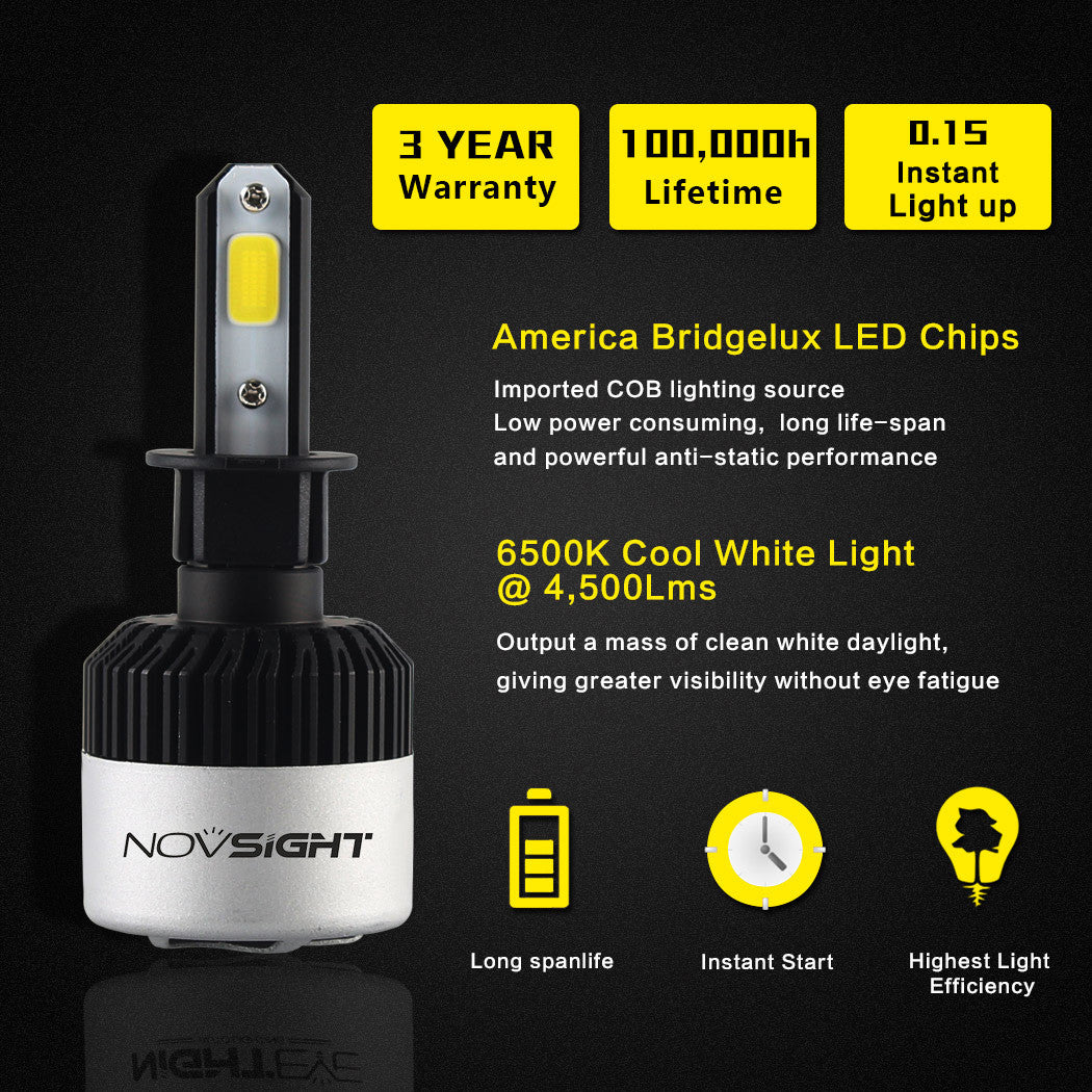 NOVSIGHT A315 9000LM 72W H3 LED Car Headlight