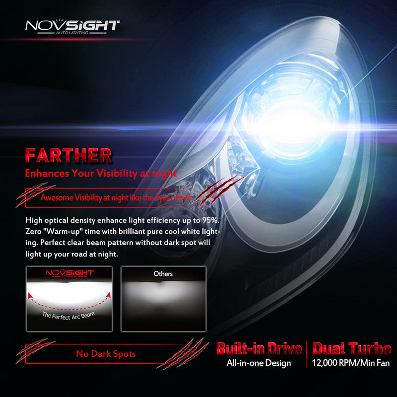 NOVSIGHT 60W 10000LM H7 LED Headlight Light Bulbs Set Driving Lamp DRL 6000K