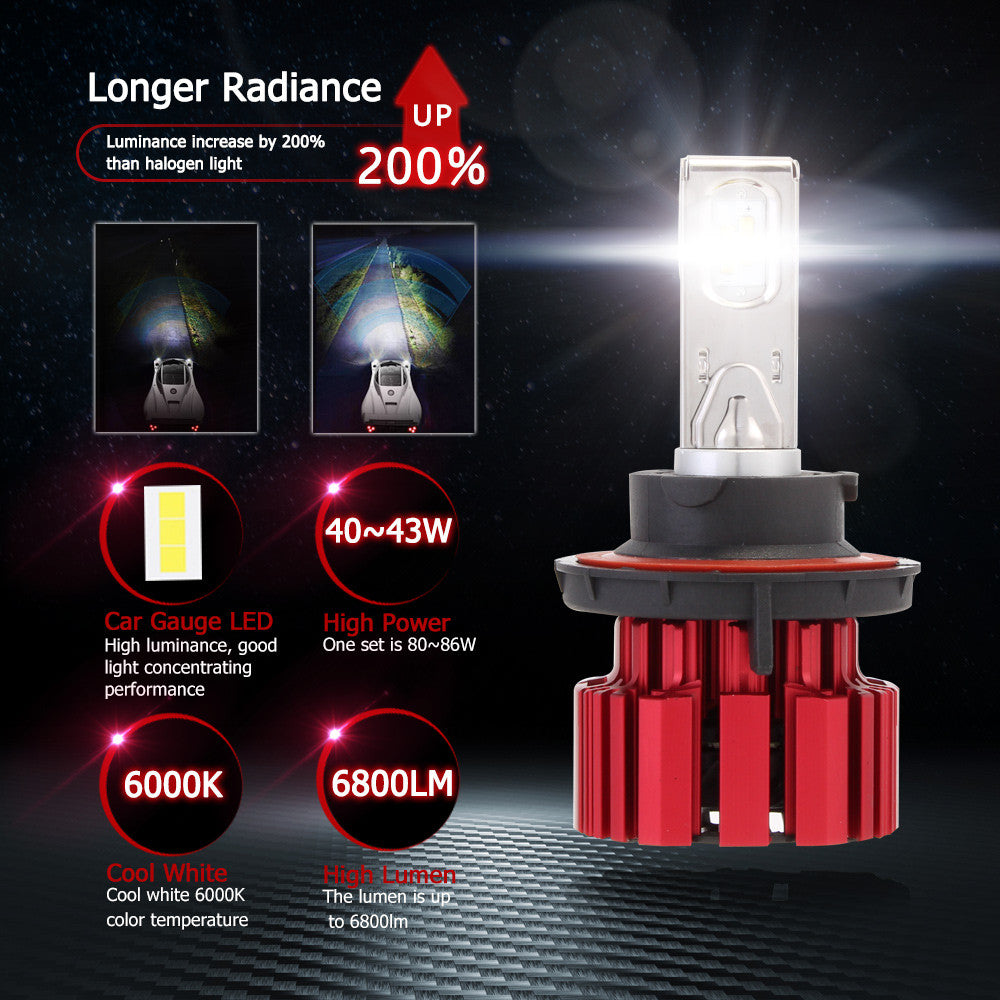 NOVSIGHT A363 Red H13 LED Headlight Kit Fog Light Bulbs White 6000K 80W 13600LM/Set