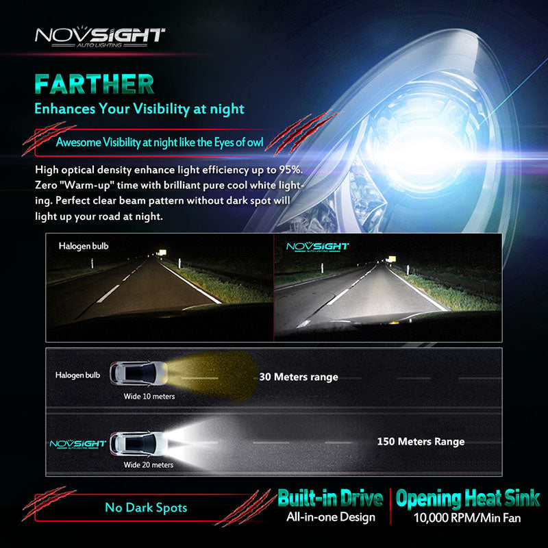 NOVSIGHT H11 H8 H9 LED Headlight Light Bulbs White 60W 16000LM - CREE LED Chips