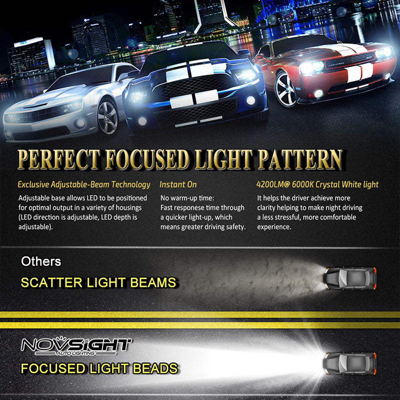 NOVSIGHT 60W 8400LM H3 LED Headlight Bulb Kit Low Beam Fog Light 6000K White