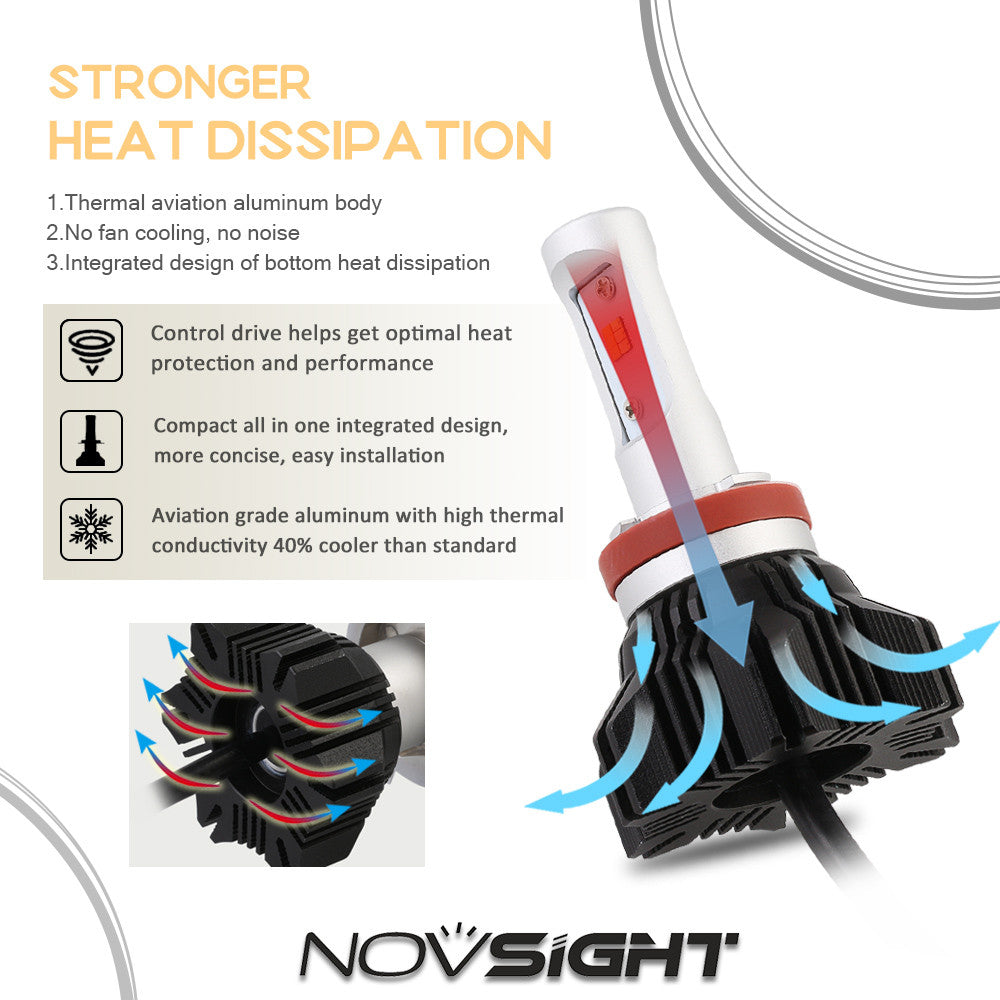 NOVSIGHT H11/H8/H9 LED Headlight Light Bulb Dual Color White & Yellow 40W 8000LM
