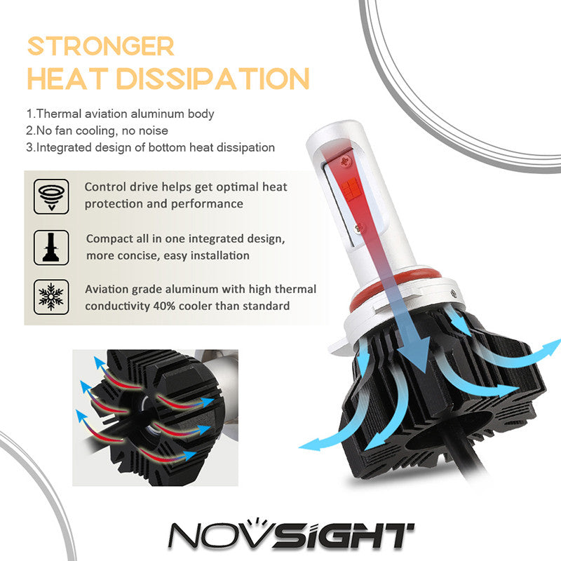 NOVSIGHT 9012 LED Headlight Light Bulbs Dual Color White & Yellow 40W 8000LM/Set
