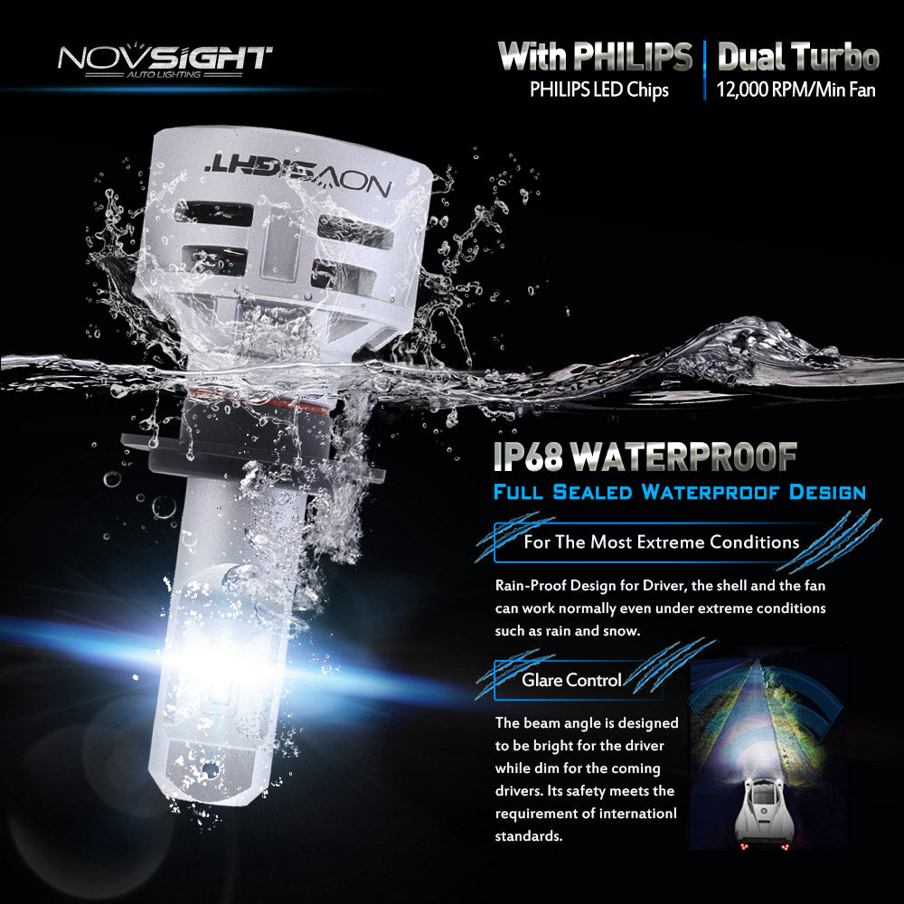 Novsight Auto LED Lighting - LED Headlight Bulbs | Car, Turck, Jeep