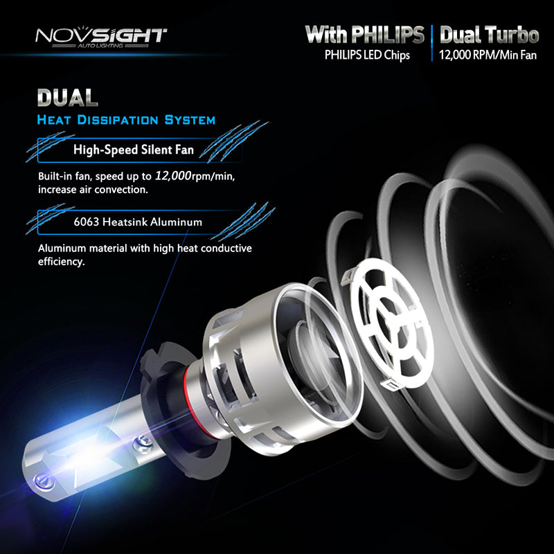 NOVSIGHT Pair 10000LM H7 LED Headlight Fog Light Bulbs White - 2 Year Warranty