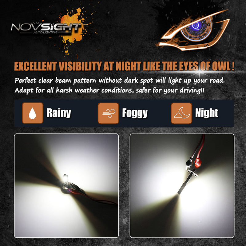 NOVSIGHT 2X H1 LED Fog Light Bulbs Car Lamp Replace Halogen White 60W 1800LM