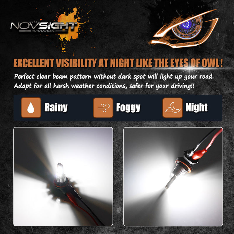 NOVSIGHT H8 H9 H11 LED Fog Light Bulbs Car Lamp Replace Halogen White 60W 1800LM