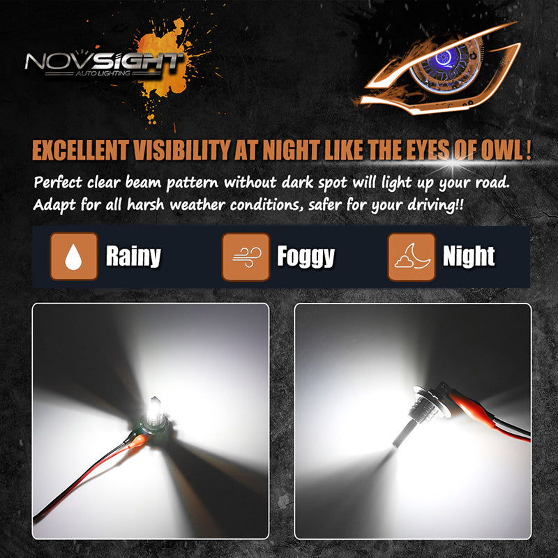 NOVSIGHT H7 LED Fog Light Bulbs Car Lamp DRL Replace Halogen White 60W 1800LM
