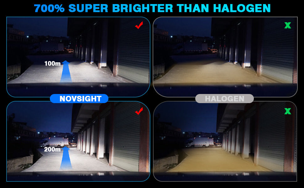 F06 light compare with halogen Lights