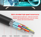 BEILINK HDMI Cable video cables gold plated Male hdmi splitter 1.4 1080P 3D Cable for HDTV 0.5m 1m 1.5m 2m 3m 5m 10m 12m 15m 20m