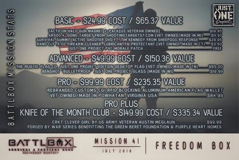 Mission 41 - July 2018 BattlBox - Freedom Box